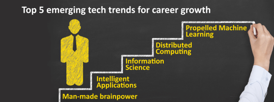 Top 5 emerging tech trends for career growth